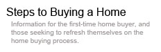 Steps to Buying